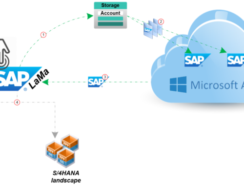 Extend the Management of SAP on Azure with SAP LaMa